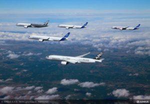 Nouvelle commande pour Airbus Cairbus