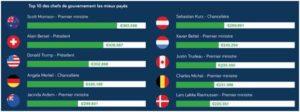 Les 20 ans de l'euro : les leçons à en tirer cdr